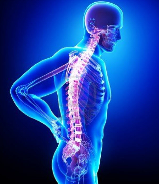 A spinal pain from shoulders to hips